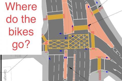 Where do the bikes go?